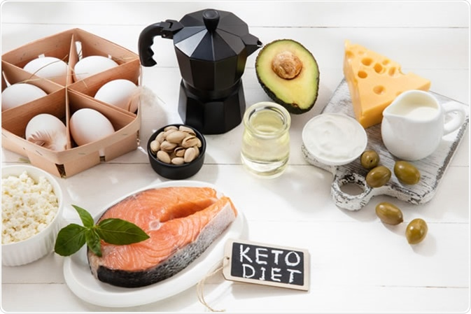 Is the Ketogenic Diet Good or Bad for Migraines?